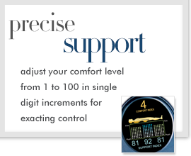 Personalized, Adjustable Support for Better Sleep