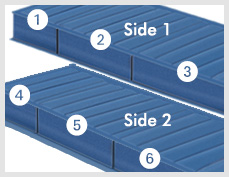 Synchrony 6-Chamber Air Beds